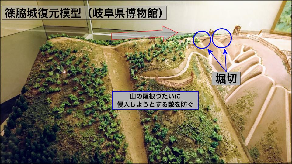 堀切ー篠脇城(岐阜県博物館)