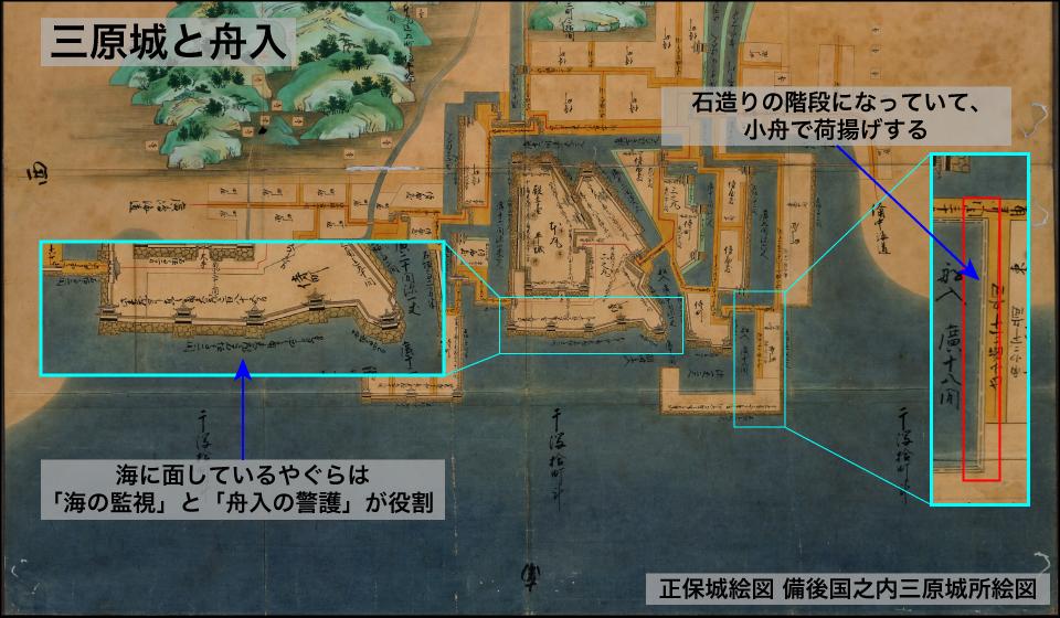 三原城と舟入