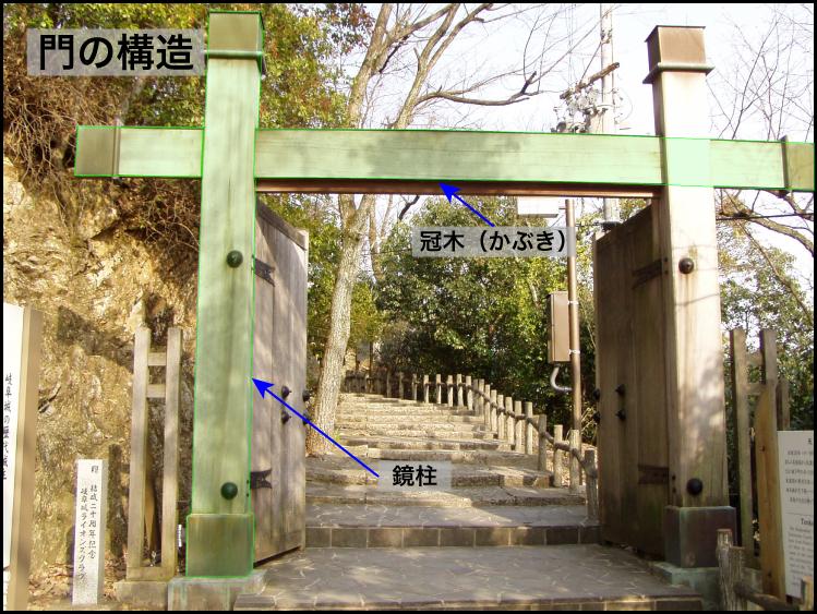 門の構造ー鏡柱と冠木