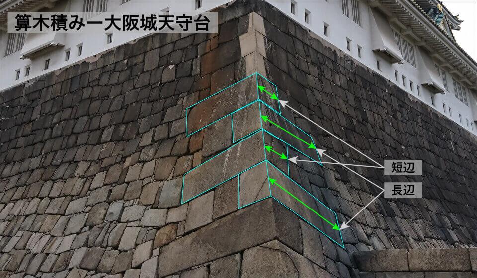 算木積みー大阪城天守台