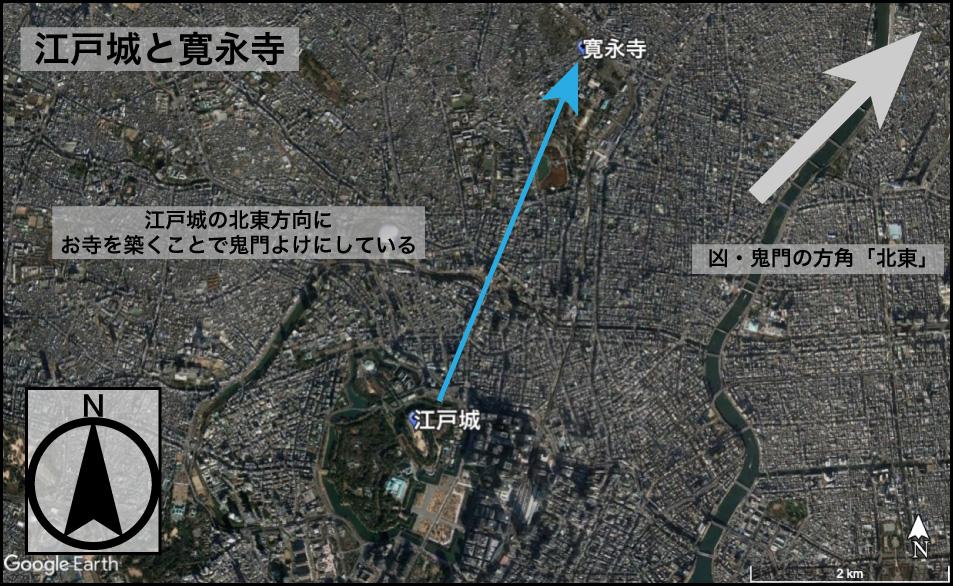 江戸城と寛永寺