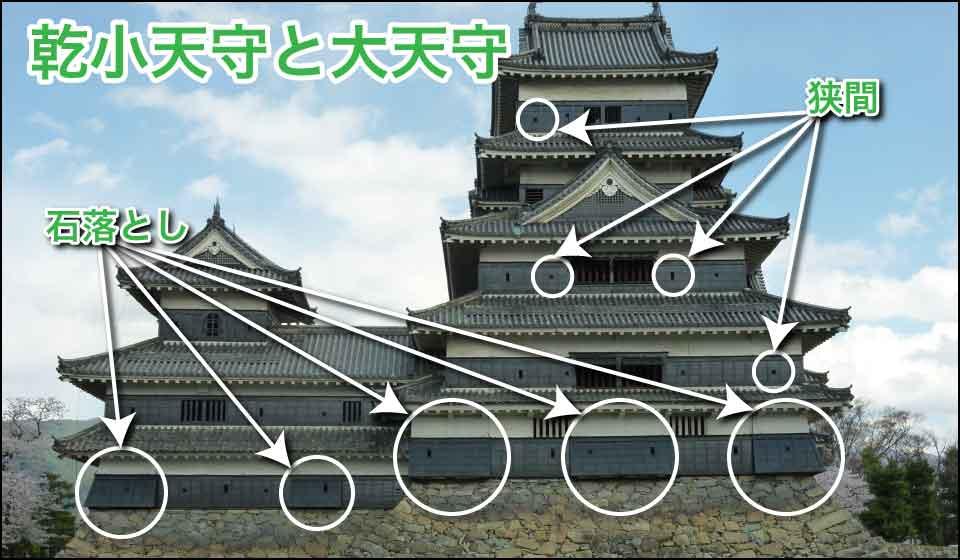 松本城天守ー石落しと狭間
